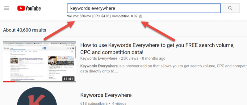 keywords-everywhere-seo