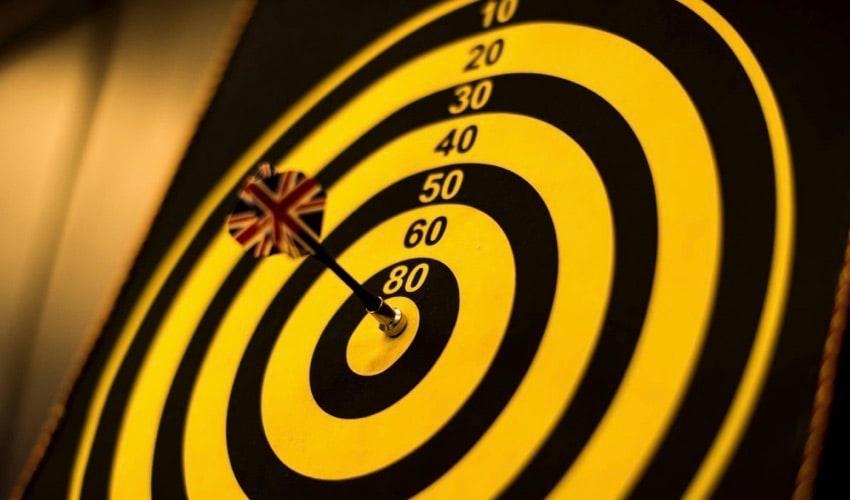 Conversion Rate Optimization Best Practices: 12-Chapter Checklist