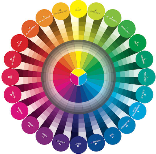 color wheel for web design
