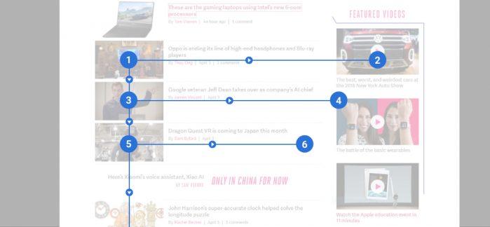 web design tips F Layout principle