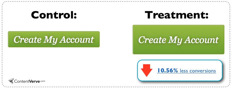 writework CTA button example