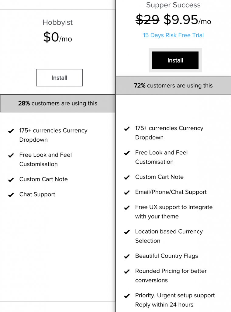 Detailed pricing plan for Auto Currency Switcher