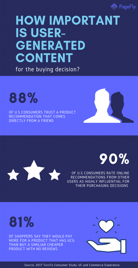 Infographic about importance of testimonials and reviews