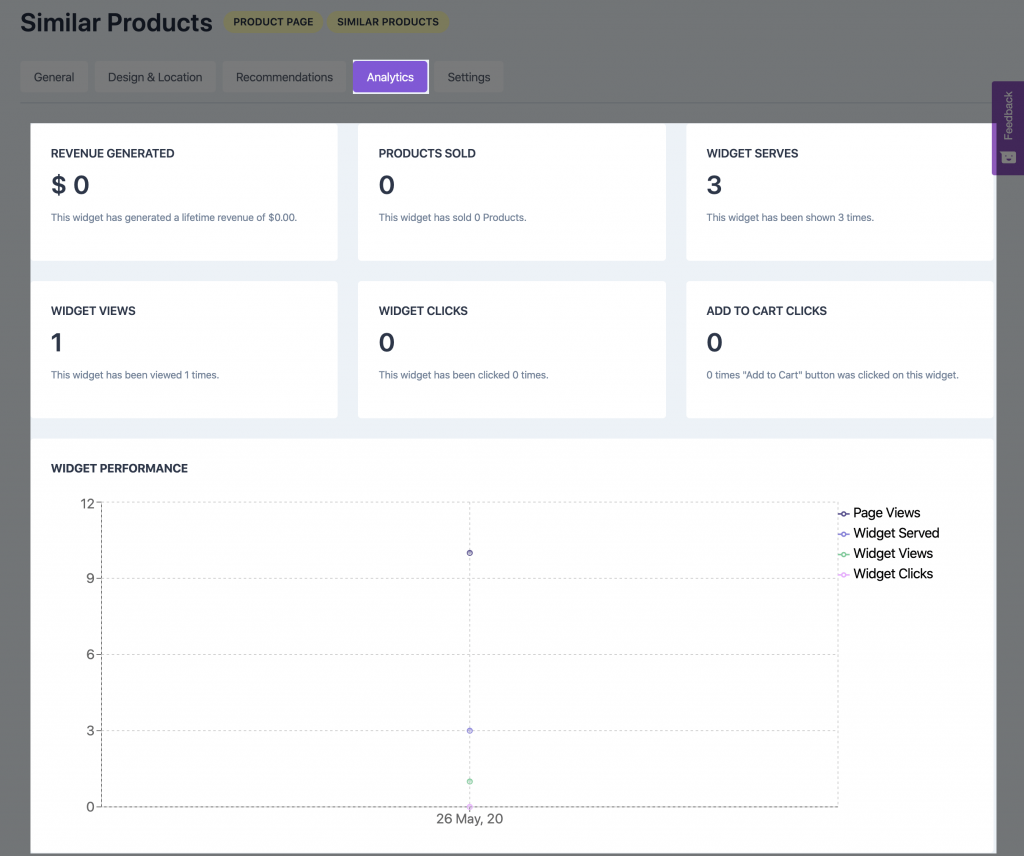 upsell apps analytic dashboard