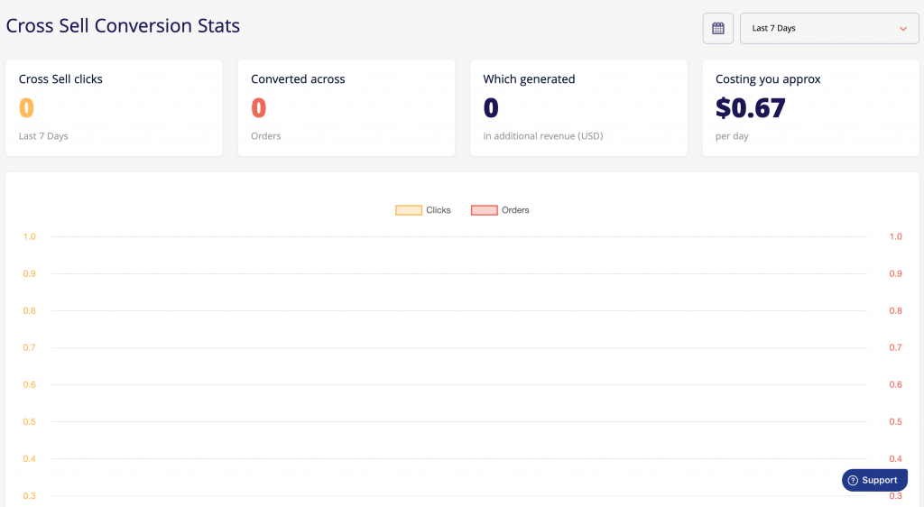 Cross App's Analytics Dashboard