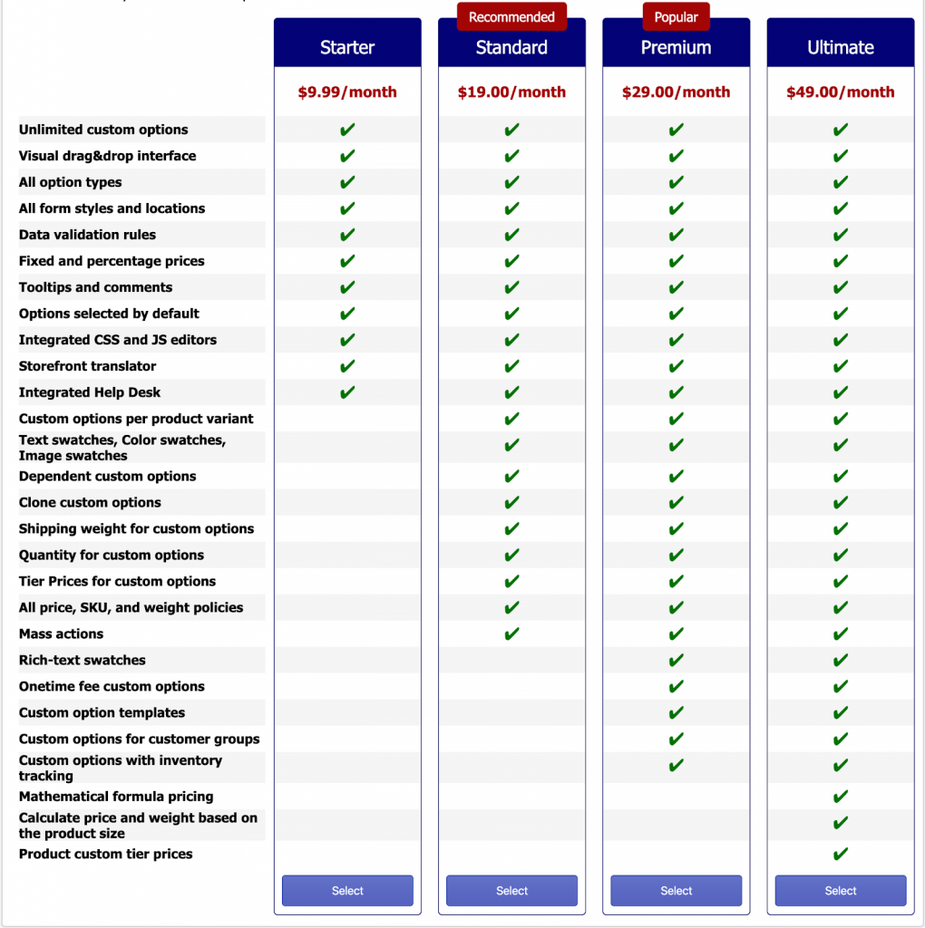 Dynamic Product Options pricing plans